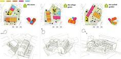 Cohousing, Co-Housing, London, Hackney, Sarah Wigglesworth Architects Hackney-co-ho-dwg2.jpg