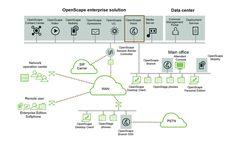 OpenScape Voice è la soluzione ideale per le grandi aziende alla ricerca di una soluzione business globale, ma anche per le multinazionali...