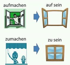 aufmachen - auf sein *** zumachen - zu sein to be open - to be closed German Grammar, German Words, German Language Learning, Learn A New Language, English Language, Study German, Learning Languages Tips, Deutsch Language, Asl Sign Language