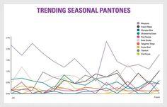 The Top 10 Fall Pantones - via STYLITICS