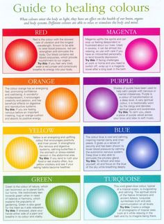 A Color Therapy Chart You Can Use | Feng Shui Color | The Tao of Dana