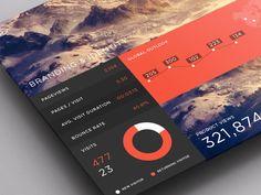 SJQHUB™ Visual Data UI dashboard by Jonathan Quintin, via Behance
