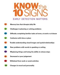 Early Signs of Alzheimer's and Dementia. http://www.firstlighthomecare.com/care-library/firstblog/2013/03/07/10-early-signs-of-alzheimers/