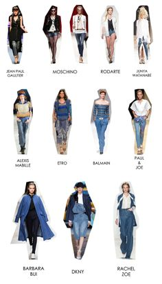 SS 14 Trends - Jeans Revival.