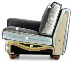 The Eilersen Sofa Dissected.  Reviewed as some of the best construction and comfort.