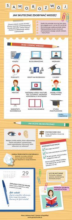 samorozwoj_infografika