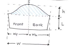 ikat bag: Drafting--best explanation of sleevesi've ever seen!  Very valuable information