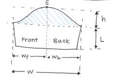 ikat bag: Drafting--best explanation of sleevesi've ever seen!  Very valuable information