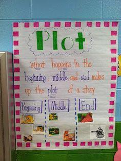 Life in First Grade: plot