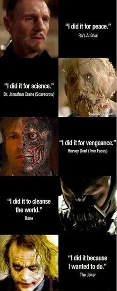 Villain motives