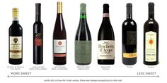 Sweet red wines to try. http://winefolly.com/review/types-dessert-wine/