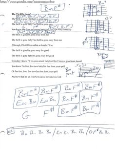 Plush Stone Temple Pilots Guitar Chord Chart  Guitar Lesson Chord Charts  htttpwww