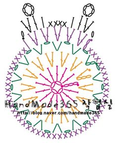 Captivating Crochet a Bodycon Dress Top Ideas. Dazzling Crochet a Bodycon Dress Top Ideas. Owl Crochet Patterns, Crochet Owls, Crochet Motifs, Crochet Diagram, Crochet Chart, Crochet Animals, Owl Patterns, Crochet Baby, Crochet Puff Flower