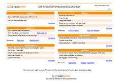App Store Optimization Cheat Sheet