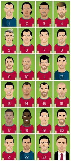 Portugal national football team by hiugo http://hiugo.deviantart.com/art/Portugal-national-football-team-308343732