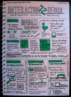 One of a Kind: Scripture Journaling: Sketch Notes Style. This isn't really a photo of scriptures, but it shows the notebooking style.  Very interesting. Very visual.
