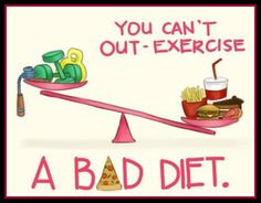 You can't out exercise a bad diet. nutrition, and only exercise Fitness Memes, Fitness Motivation, Daily Motivation, Fitness Tips, Fitness Facts, Exercise Motivation, Motivation Quotes, Fitness Sayings, Cycling Motivation