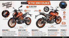 2017 KTM 390 Duke Infographic