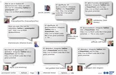 How To Integrate Live Tweets Into Your Presentations via Edudemic