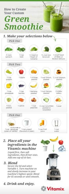 Green Smoothies 101