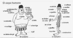 as partes do corpo humano em portugues - Buscar con Google