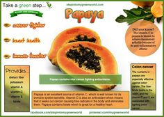 @Mary Mock In2 My Green World ~ Health benefits of Papaya ❥➥❥ cancer-fighter (especially colon cancer), heart-health, immune-booster... pinned with Pinvolve