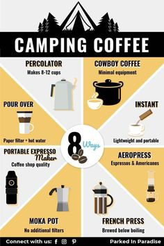 Complete list and guide on 8 different ways to make coffee without electricity! Tips and tricks to get your caffeine fix while in the mountains or elsewhere. Hacks for what would work best for you and your exact needs.