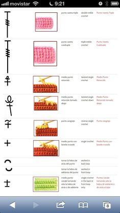 Crochet socks free pattern diagram 68 ideas for 2019 Picot Crochet, Crochet Hexagon Blanket, Crochet Stitches Chart, Crochet Scarf Easy, Crochet Motifs, Crochet Mittens, Crochet Diagram, Crochet Basics, Crochet For Beginners