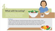 cum să luați hgh pentru pierderea în greutate