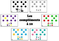 Affichage des compléments à 10 sous forme de constellations de dés colorées (pour que cela fasse davantage sens pour les élèves qu'une simple liste d'égalités bien ordonnées !) ~ Elau