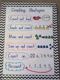 Pin by amy beaudin on education kindergarten anchor charts, preschool math, Kindergarten Anchor Charts, Numbers Kindergarten, Math Numbers, Preschool Math, Math Classroom, Teaching Math, Math Activities, Kindergarten Counting, Math Math