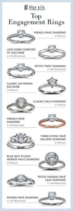12 Best History of Diamond Engagement Ring images in 2016