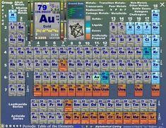 Free example letter tabla periodica de los elementos quimicos example letter tabla periodica de los elementos quimicos universitaria fresh la tabla peri dica de los elementos refrence tabla periodica de los elementos urtaz Images