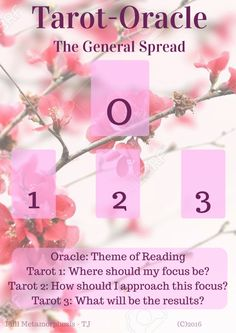 Tarot Card Spread | Oracle Cards | Divination | General Layout Reading