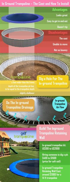 Everything you need to know about in-ground trampolines: advantages, safety, inground trampoline installation, in-ground trampoline cost and much more. Garden Trampoline, Outdoor Trampoline, Best Trampoline, Outdoor Playground, Trampoline Ideas, Underground Trampoline, Backyard Play, Backyard Paradise