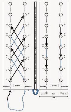 Materiales: Repetimos materiales base. Preparamos una tira de cuero (la llamaremos pulsera) rectangular de 2 X 18 cms. ( el largo irá en fu...
