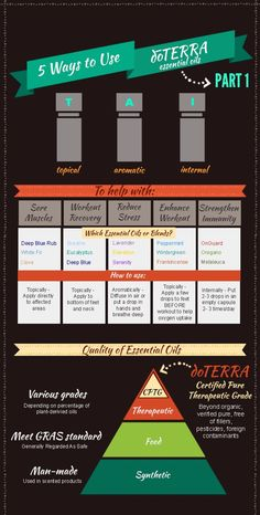 How to use doTerra essential oils.