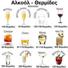 Bloody Mary, Pina Colada, Martini, Alcoholic Drinks, Nutrition, Diet, Meals, Food, Losing Weight