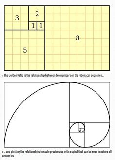 The Golden Ratio: a designer's guide.  The Golden Ratio is a beautifully simple piece of mathematical theory that can help make your designs feel well proportioned and pleasing on the eye. We explain how to use it. #artideas