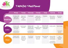 Meal planner for babies 7+ months