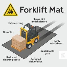 Introducing the Forklift Mat, an extra strong floor mat for big, heavy warehouse traffic such as forklift trucks, boom lifts, pallet trucks, stackers, cherry pickers, side loaders and other wheeled equipment. Removes water and dirt from wheels as they enter your building, keeping your loading bay floor clean and dry. #KleenTexEurope #forklifttruck #warehousemanagement #warehousesolutions #MakeMoreofYourFloor