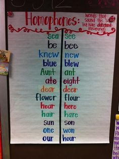 Some words sound the same but are actually spelled very differently! They are called homophones, and here is a short list of some really common ones.