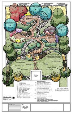 Interesting landscape plan