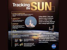 NASA's TSOS-1 Instrument installed on International Space Station turned on