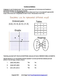4 pages of interactive notes and practice on Functions including: 4 representations of functions (mapping, table, coordinates and graphs), relations, vertical line test, and function notation.