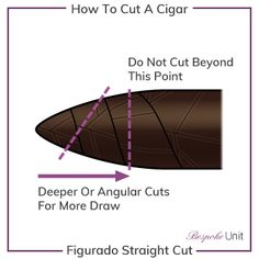 How To Properly Cut A Cigar: Best Cutting Techniques For A Perfect Draw Cigars And Whiskey, Good Cigars, Pipes And Cigars, Cuban Cigars, Whisky, Abercrombie Men, Premium Cigars, Cigar Accessories, Smoke Shops