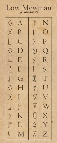 Decoder for the Low Mewman alphabet from the Star vs the Forces of Evil Alphabet Code, Sign Language Alphabet, Alphabet Symbols, Ancient Alphabets, Ancient Symbols, Alfabeto Viking, Different Alphabets, Schrift Design, Secret Code