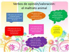 Verbos de opinión/valoración: el maltrato animal