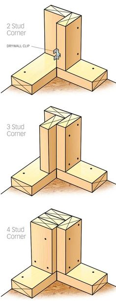 ❧ Framing and Lumber - Great solution for corner framing. I prefer the three stud corner.