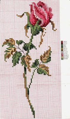 101 ÇEŞİT GÜL ŞABLONU (1) - GELİN İŞLERİ Cross Stitch Geometric, Easy Cross Stitch Patterns, Simple Cross Stitch, Cross Stitch Rose, Cross Stitch Flowers, Cross Stitch Designs, Cross Stitching, Cross Stitch Embroidery, Vintage Cross Stitches
